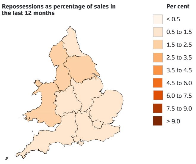 Repossessions As Percentage Of Sales In The Last 12 Months