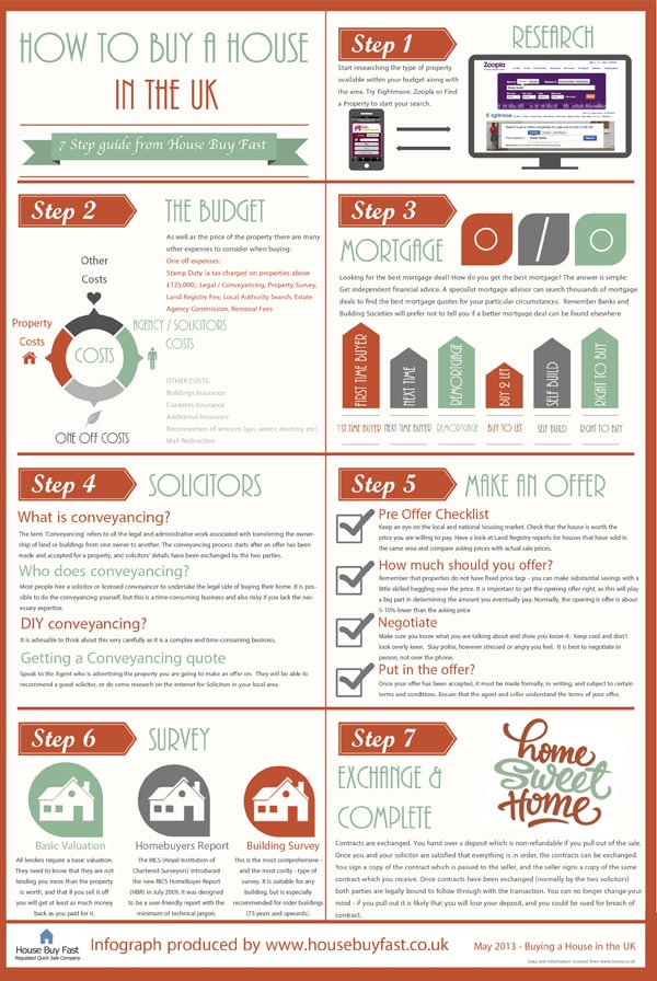 [Image: how-to-buy-a-house-in-the-uk-infographic-small.jpg]