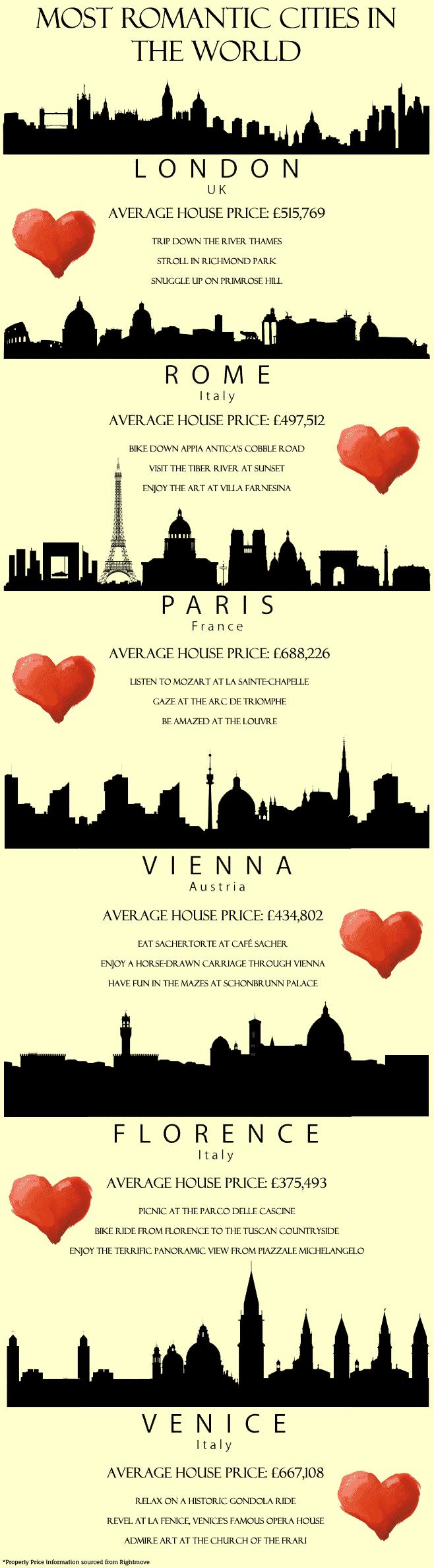 Valentines Day Visual Graphic