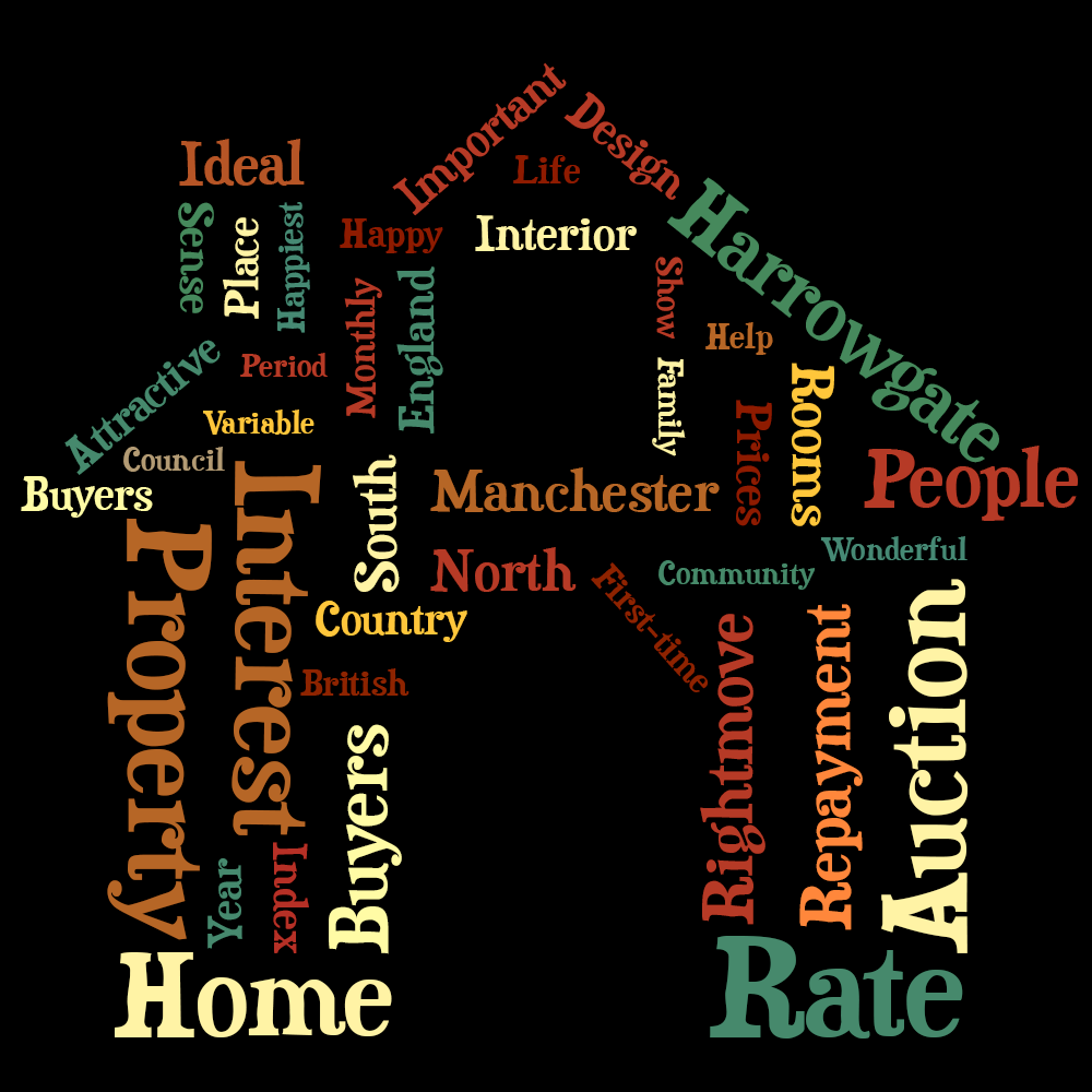 Rightmove Word Cloud