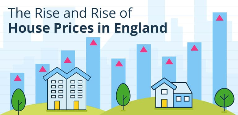 rise of house prices banner