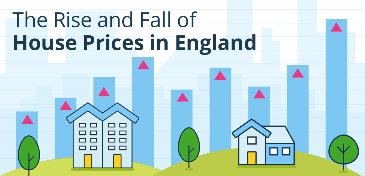 The rise and fall of house prices in England